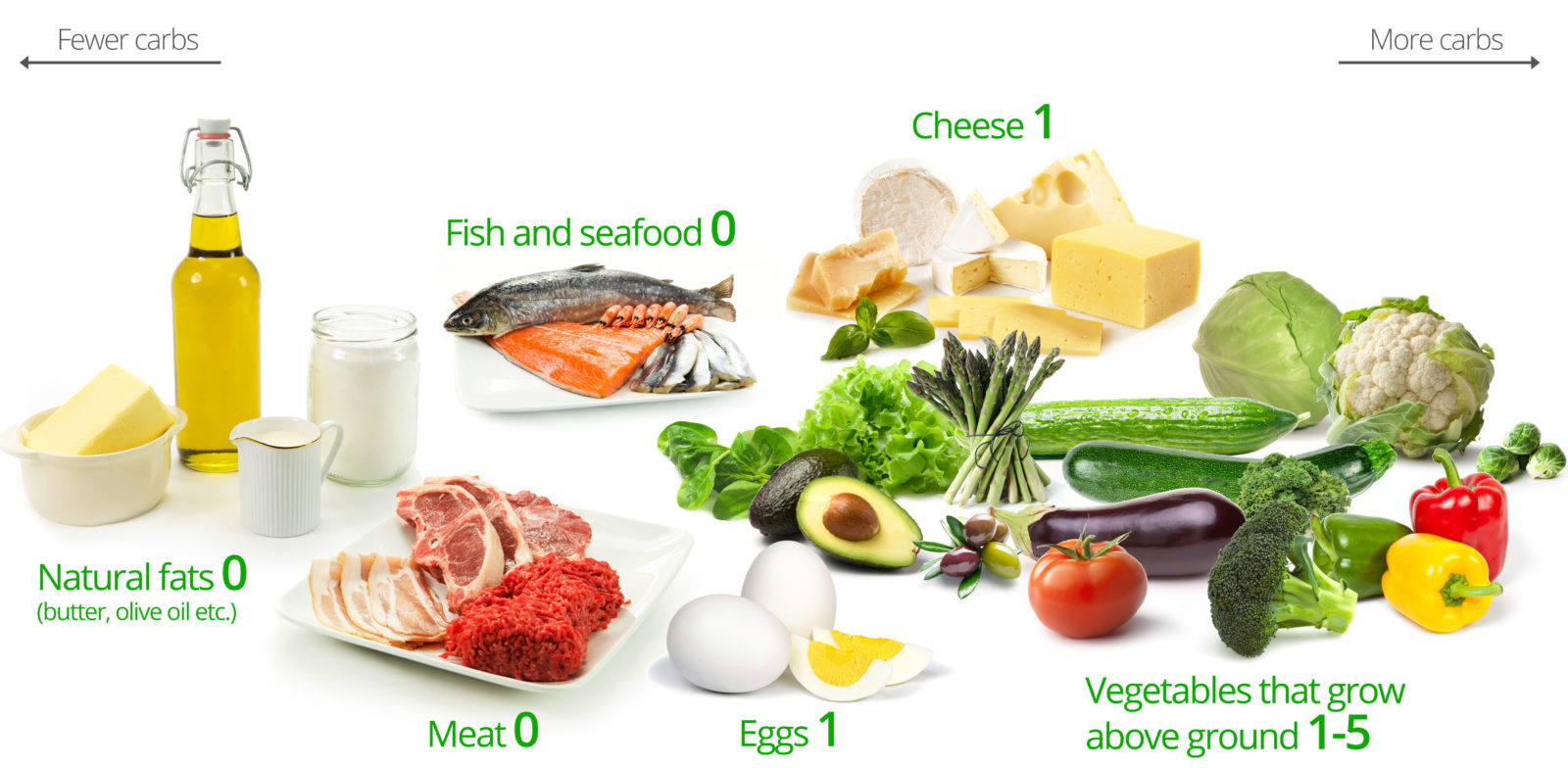 low-carb-guide.jpg